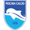 Пескара Калчо