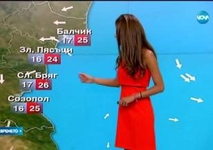 Прогноза за времето (05.07.2015 - централна)