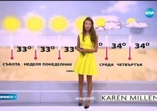Прогноза за времето (28.08.2015 - централна)