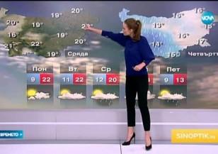 Прогноза за времето (05.10.2015 - обедна)