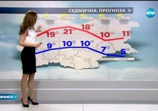 Прогноза за времето (14.02.2016 - сутрешна)