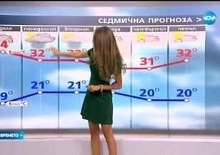 Прогноза за времето (23.07.2016 - централна)
