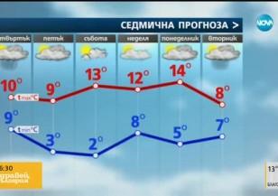 Прогноза за времето (27.10.2016 - сутрешна)