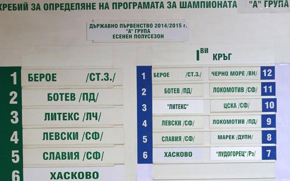 Литекс - ЦСКА в първия кръг, Вечното дерби във втория