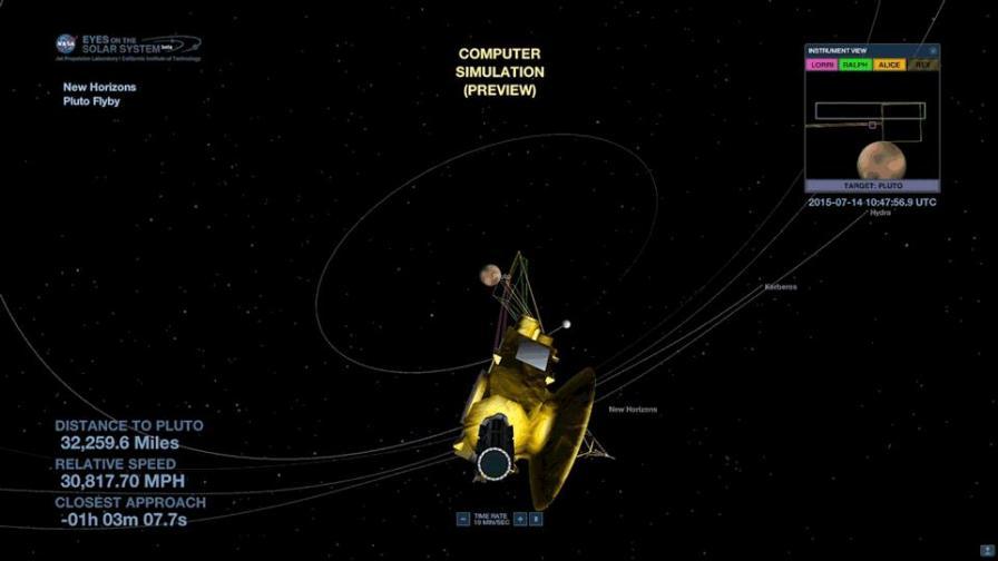 """""""Срещата на ХХI век"""" – """"Нови хоризонти"""" достигна до Плутон"""