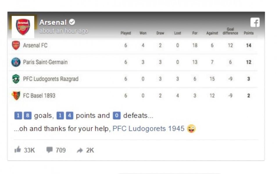 Арсенал благодари за помощта на Лудогорец