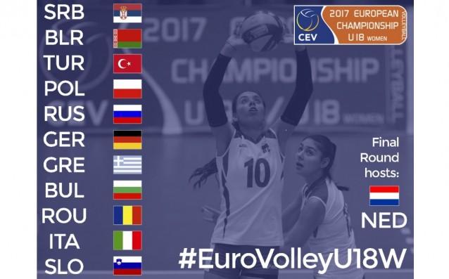 Евроволей 2017 за девойки до 18 години<strong> източник: volleyball.bg</strong>