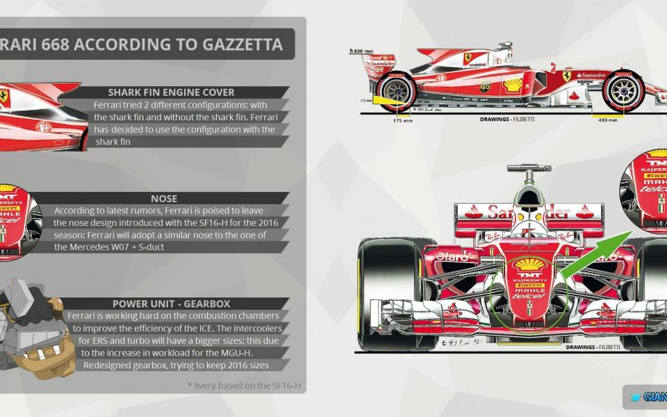 Gazzetta dello Sport разкри новото Ферари 10 дни преди премиерата
