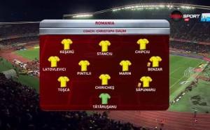 Румъния - Дания 0:0 /репортаж/