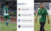 Какви са шансовете на Лудогорец в Лига Европа? Имате думата!