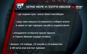 Равносметката: Какво направи Гонзо в Черно море?