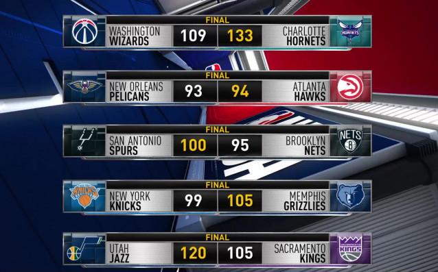 Шампионът в Националната баскетболна Асоциация Голдън Стейт Уориърс продължава с