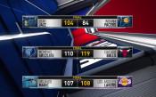 Хюстън увеличи победната си серия в НБА, Торонто влезе в плейофите