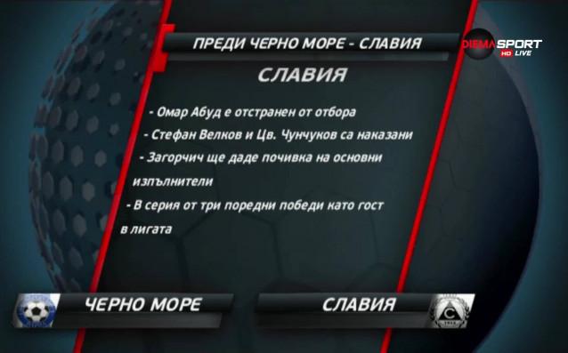 Черно море посреща Славия в мач от 31-ия кръг на