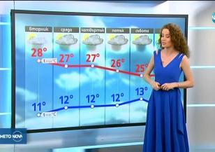 Прогноза за времето (23.04.2018 - централна емисия)