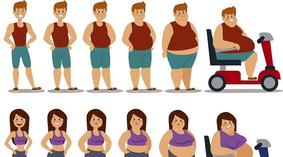 22% от населението на Земята ще е затлъстяло през 2045 г.
