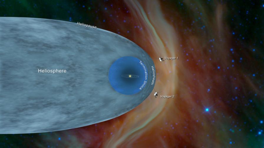 """Илюстрация на приблизителното местоположение на """"Вояджър 1"""" и """"Вояджър 2"""""""
