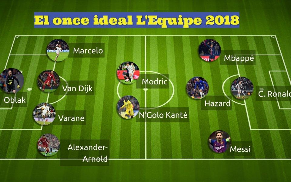 L'Equipe обяви идеалния състав за 2018 година