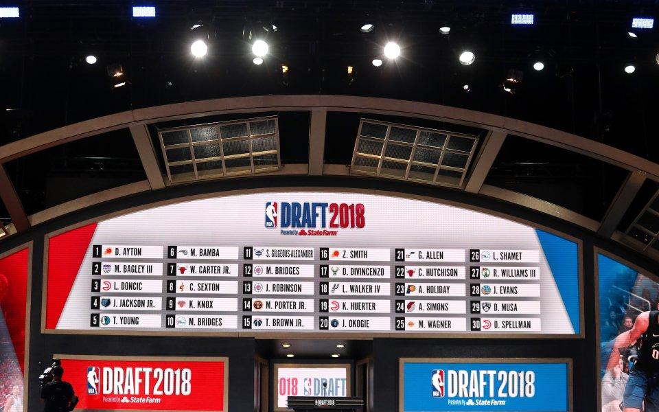 Процентите на отборите за драфт-лотарията през 2019 в НБА