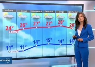Прогноза за времето (25.05.2019 - централна емисия)