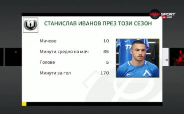 141-ото синьо-бяло дерби бетонира Станислав Иванов