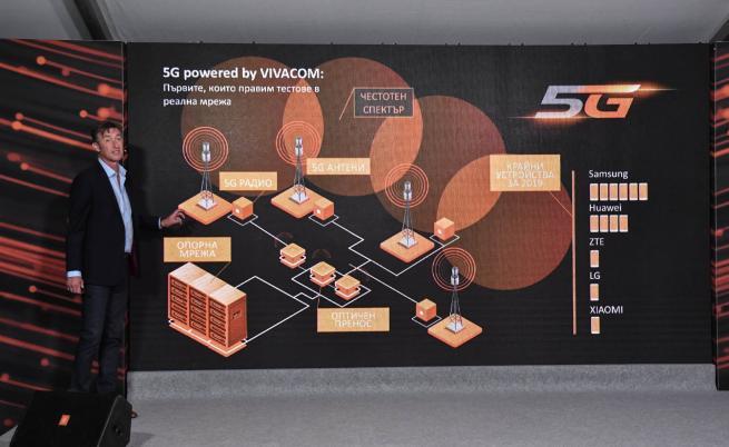 VIVACOM има готовност за старта на 5G мрежите