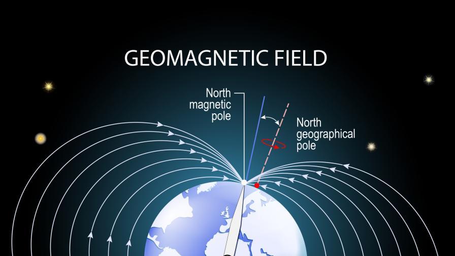 Земният магнитен полюс се мести бързо, никой не знае защо