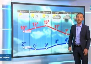 Прогноза за времето (17.02.2020 - обедна емисия)