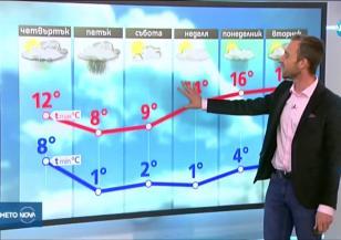 Прогноза за времето (27.02.2020 - обедна емисия)