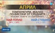 Прогноза за времето (30.03.2020 - централна емисия)