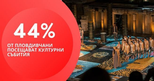 Пловдив – Европейска столица на културата 2019 ще остане в
