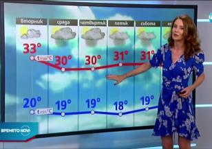 Прогноза за времето (03.08.2020 - централна емисия)