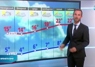 Прогноза за времето (19.10.2020 - обедна емисия)