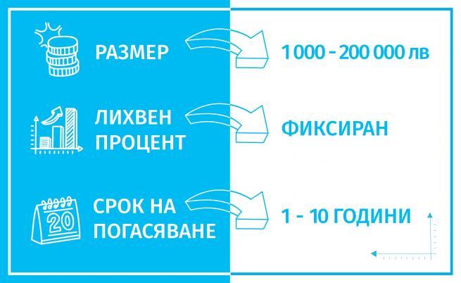Money+ Home / Money+ Office