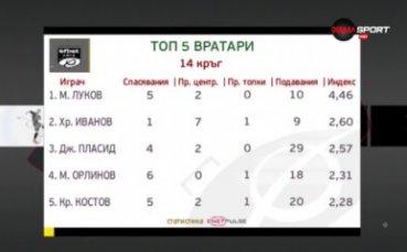 Мартин Луков е вратар №1 на 14-ия кръг на efbet Лига