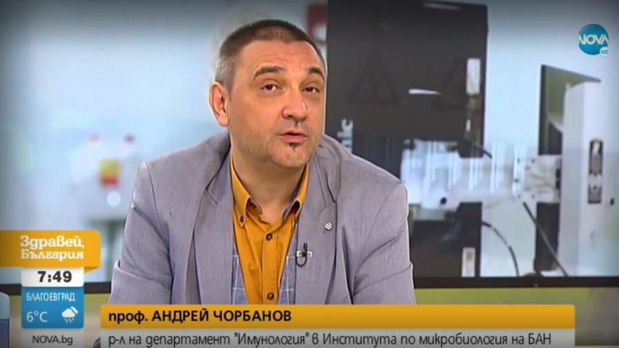 Чорбанов