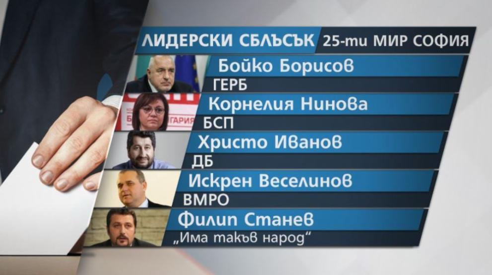 На две места Борисов и Нинова са един срещу друг в листите