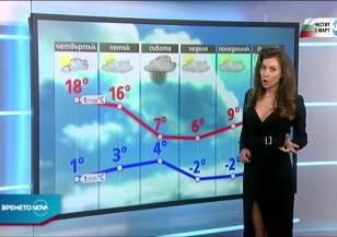 Прогноза за времето (03.03.2021 - централна емисия)