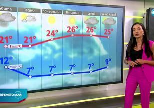 Прогноза за времето (08.05.2021 - сутрешна)