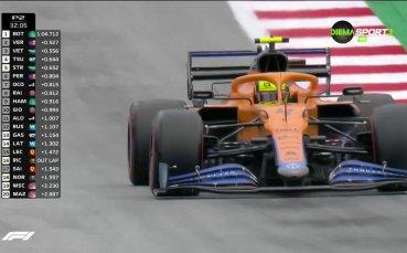 Как се забавляват около Формула 1?