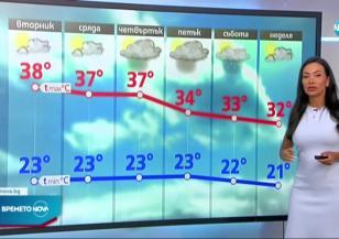 Прогноза за времето (02.08.2021 - централна емисия)