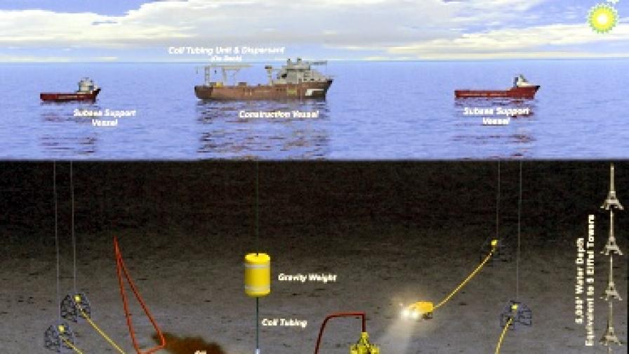 """Така изглежда схемата на """"Бритиш петролиъм"""" за изпомпване на леещия се в океана нефт"""